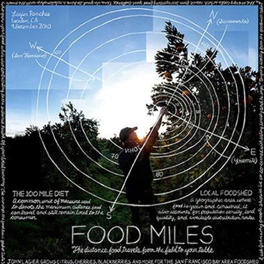 Food Miles Lexicon of Sustainability